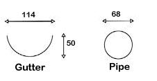Round Gutter Dimensions